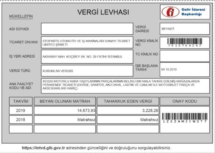 Свидетельство о Регистрации Stoparts Ltd