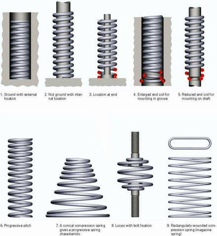 end design compression springs