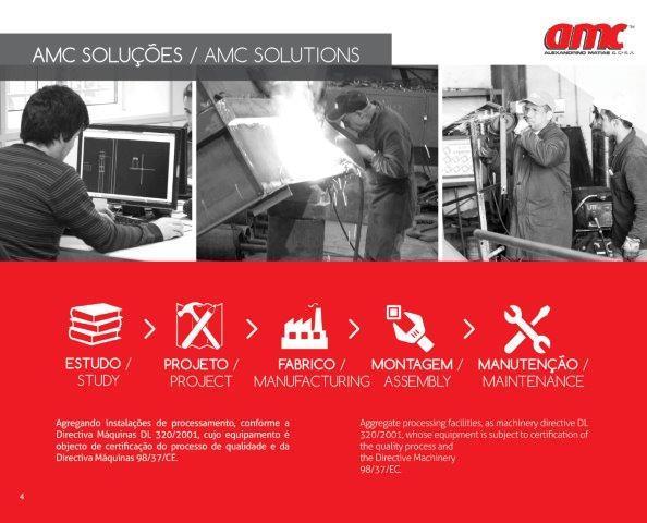 Solutions AMC
