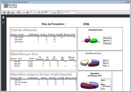 Logiciel de gestion du plan de formation du recensement des besoins au suivi des prévu-ré&alisé