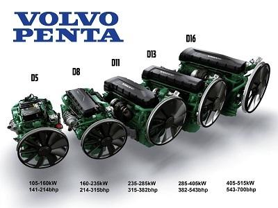 Carmi Oleomeccanica Spa