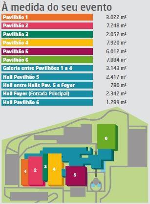 Com uma área total de 200.000m2, dos quais 60.000 cobertos, a EXPONOR é constituída por 6 pavilhões, um Centro de Congressos com capacidade para 1.805 pessoas, 5 parques com um total de 2.000 lugares.