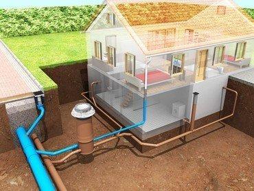 Projektierung Ihrer Kanalisierung