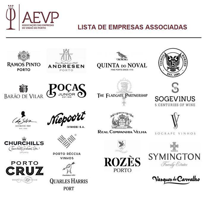 Lista de empresas associadas