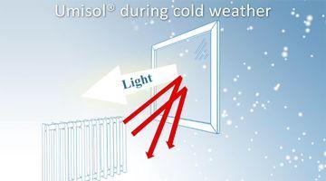 Umisol during cold weather