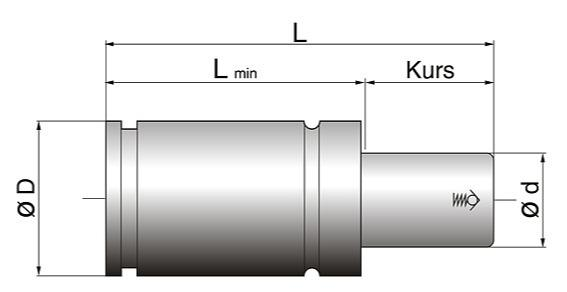 Measures of the Gas Spring