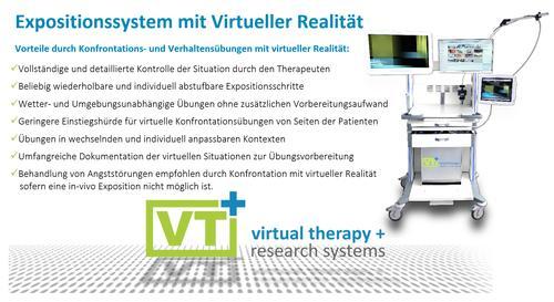 VT+ VR-Exposition Vorteile