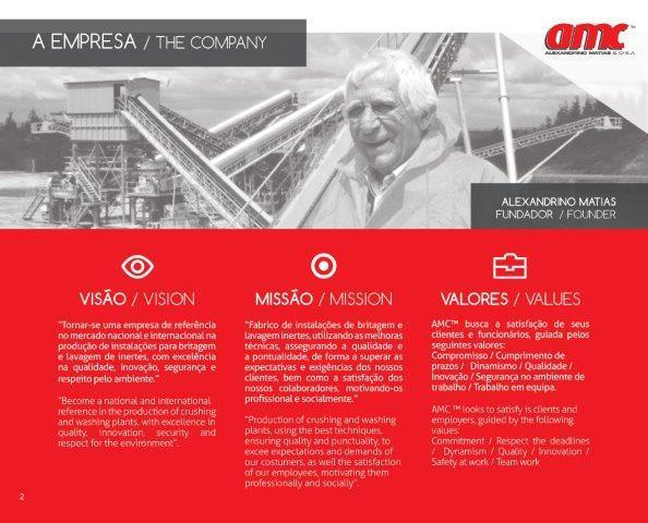 The Company - AMC