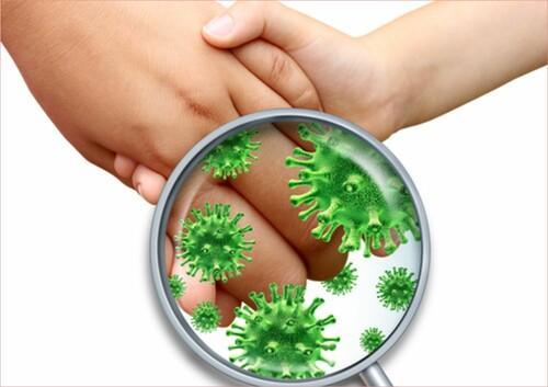 Hygiene, Reinigung, Pflege, Desinfektion