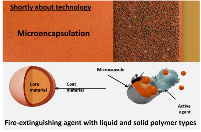 Our products are based on microencapsulation technology