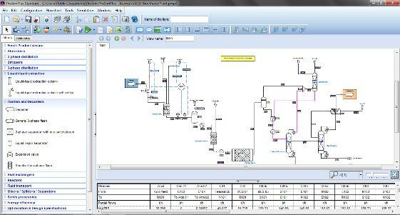 Interface de ProSimPlus