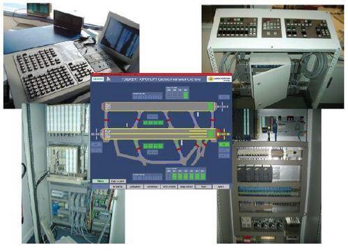 Modernisierung v. Systeme