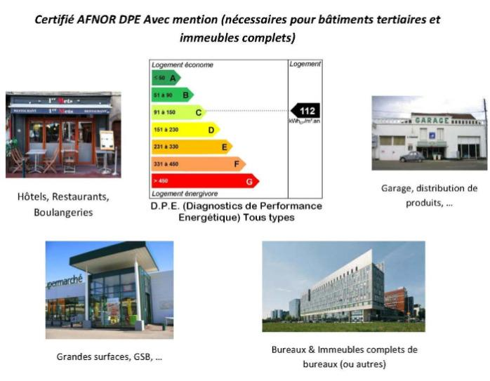 DPE (Diagnostic de Performance Energétique)