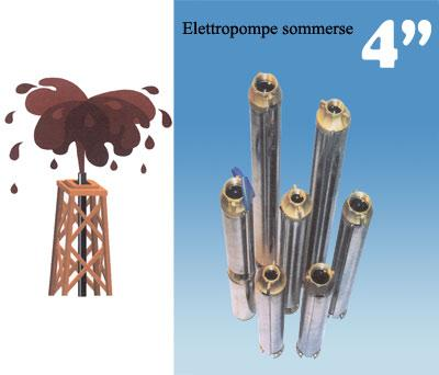 ELETTROPOMPE SOMMERSE