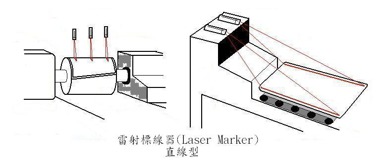 Laser marker on machine