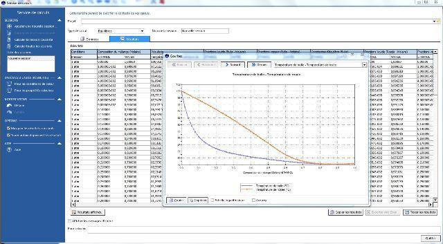 Simulis Thermodynamics est un serveur de calculs de propriétés physico-chimiques et d'équilibres entre phases qui se présente sous forme d'un add-in dans Excel, d'une toolbox dans MATLAB...