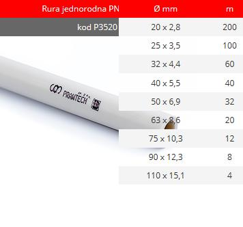 PN homogeneous pipe. P3520 code