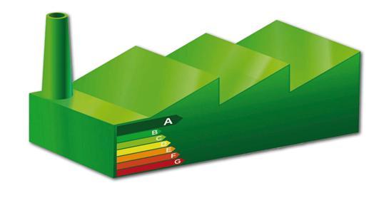 Economies d'énergie sur les autoclaves