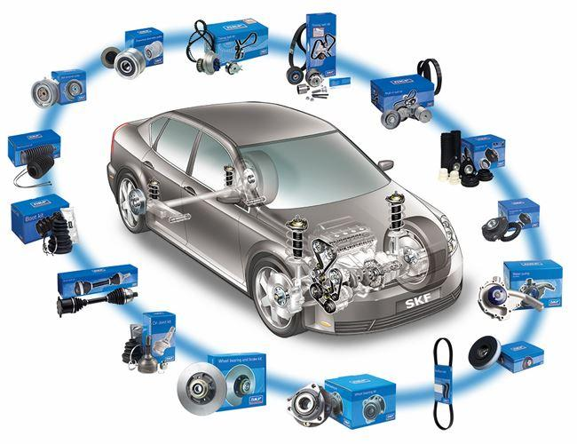 Euro car parts trade options