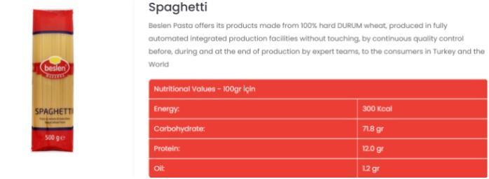 spaghetti - spaghetti