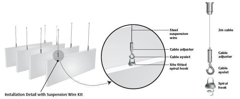 انحرافات عالية الأداء امتصاص الضوضاء - Bafflesorba