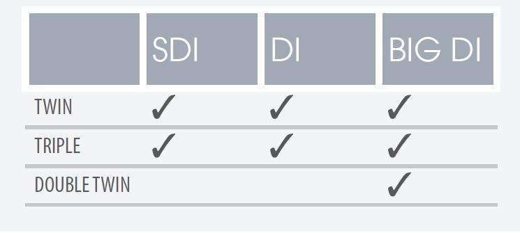Mural KRT SDI & DI - Inverter Réversible