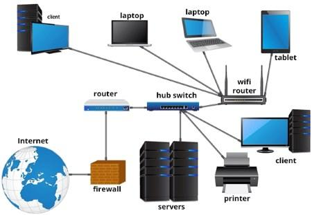 Assistenza reti LAN