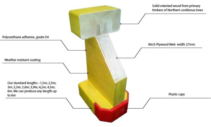 Timber beams Tavr - Timber beams Tavr are as a bearing element of wall formwork.