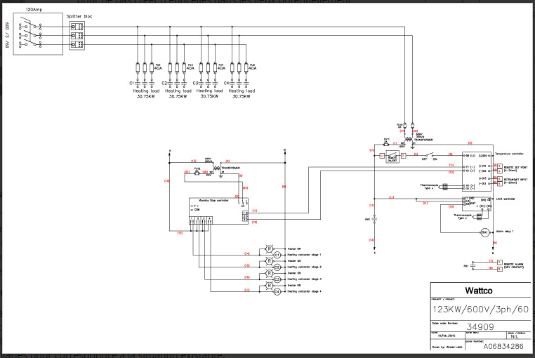 Tableros de control - Control de modulación de la temperatura
