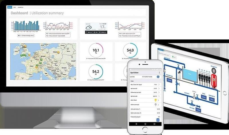 MITA IOT Platform 4.0 - for Cooler Remote Management