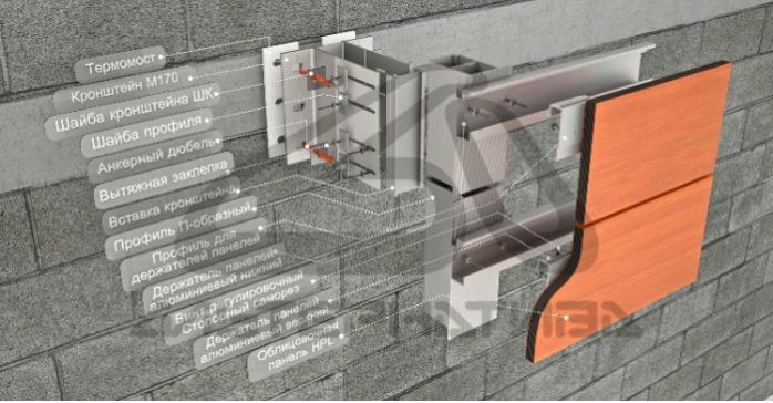 Альт-Фасад А-HPL - Вентилируемая фасадная система из оцинкованной стали под HPL