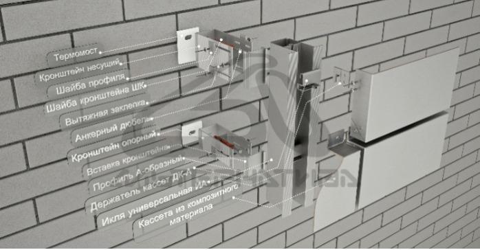 Альт-Фасад А-КП - Алюминиевая вентилируемая фасадная система для крепления композитных панелей