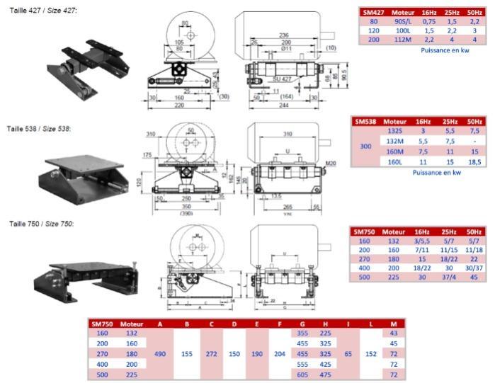 Base moteur élastique, Table moteur électrique - Base moteur élastique, Table moteur électrique