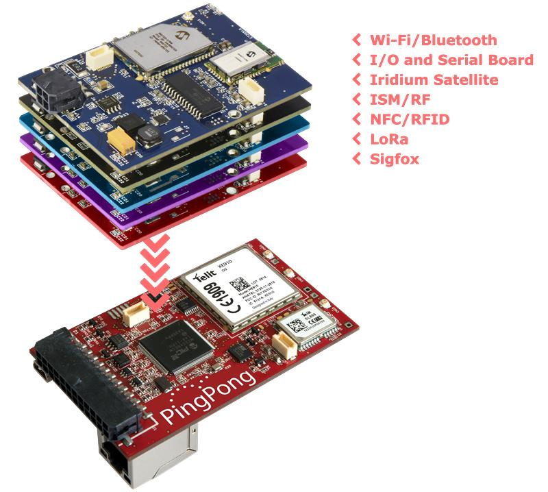 PingPong IoT Basic Board RTOS Version - null