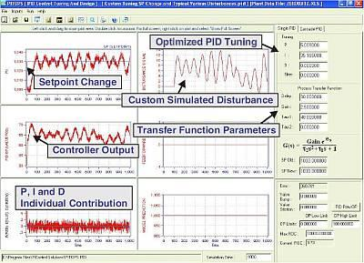 APC en PID tuning consulting services