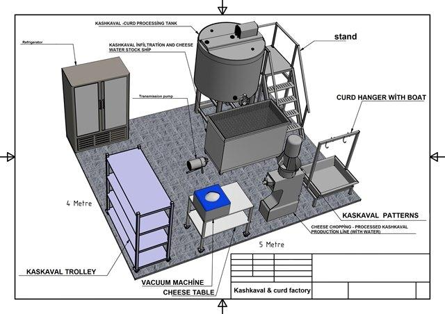 Production plant kashkaval - Production plant kashkaval