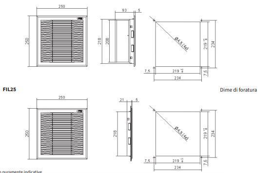 Fan28 Gruppi Di Ventilazione Con Filtro - LINEA CLIMATIZZAZIONE