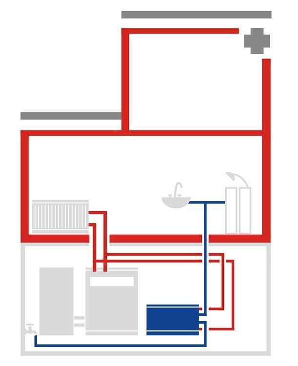 Verkauf orange-line - Frischwasserstation MHFW1