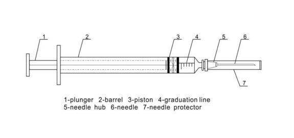 50ml Disposable syringe (luer slip) - Disposable syringe (luer slip)