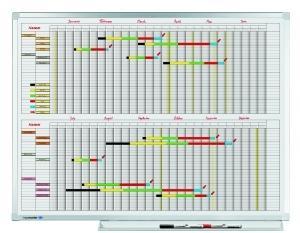 Affichage et projection - Planning
