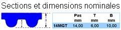Courroies dentées en neoprène - Courroies Powergrip® GT3 - 14MGT