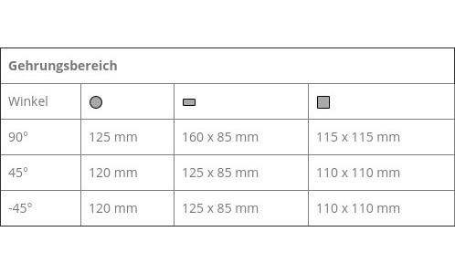 TL-350-SA – Manuelle Aluminiumkreissäge - TL-350-SA – Manuelle Aluminiumkreissäge