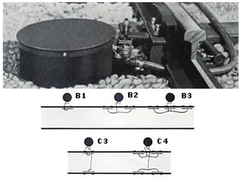 Graisseur automatique des rails - null