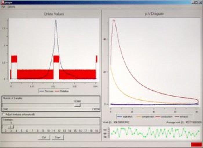 p-V-Diagramm / Zylinderdruckmessung in Kolbenmaschinen -