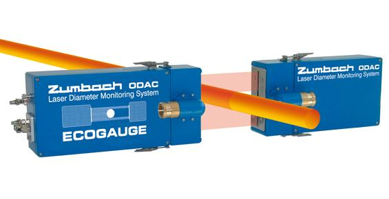 Accurate Low Cost Measurement Solutions for Harsh... - ECOGAUGE Hot Processes - Overview