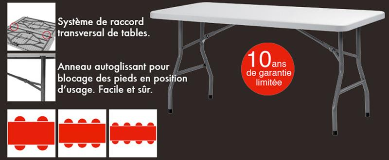 Tables pliantes XL - Mobiliers pliants haut de gamme