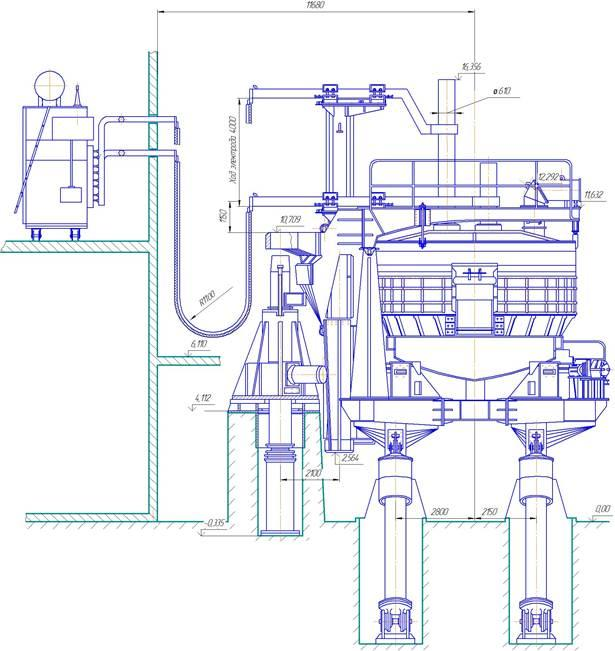 Ремонт, реконструкция и модернизация оборудования - Ремонт, реконструкция и модернизация оборудования литейного
