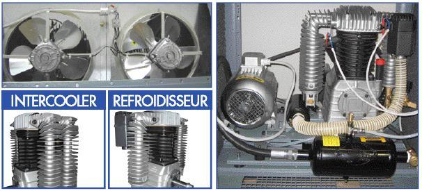 Compresseur super insonorisé 1200L/min - null