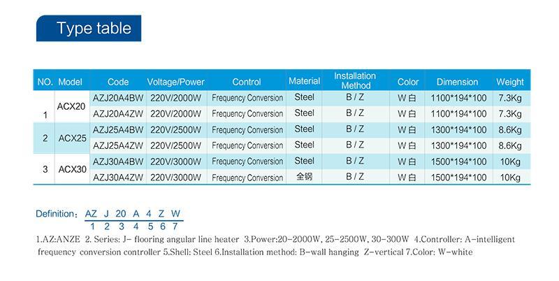 Anze flooring augular line radiator - Anze Radiators Series