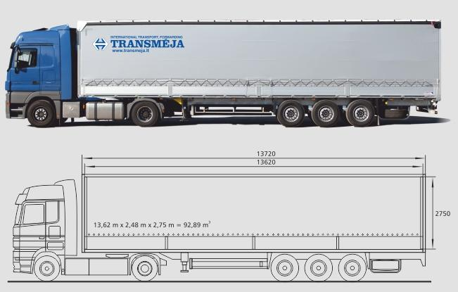 TRANSPORTATION OF GOODS - International transportation of goods